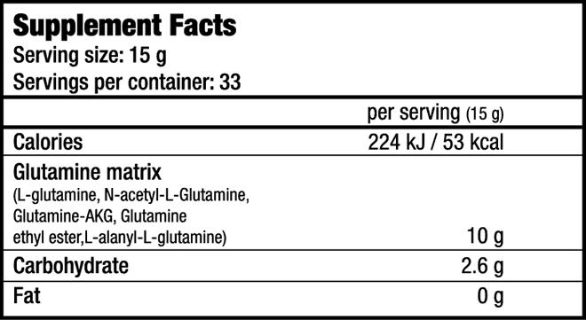 http://www.biotechusa.com/sites/biotechusa/documents/biotechusa_product/sf/glutanator_eng.jpg
