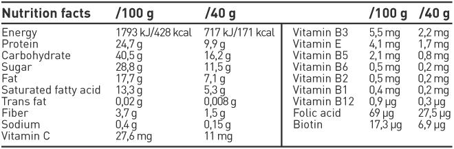 contenido barritas biotech usa go protein