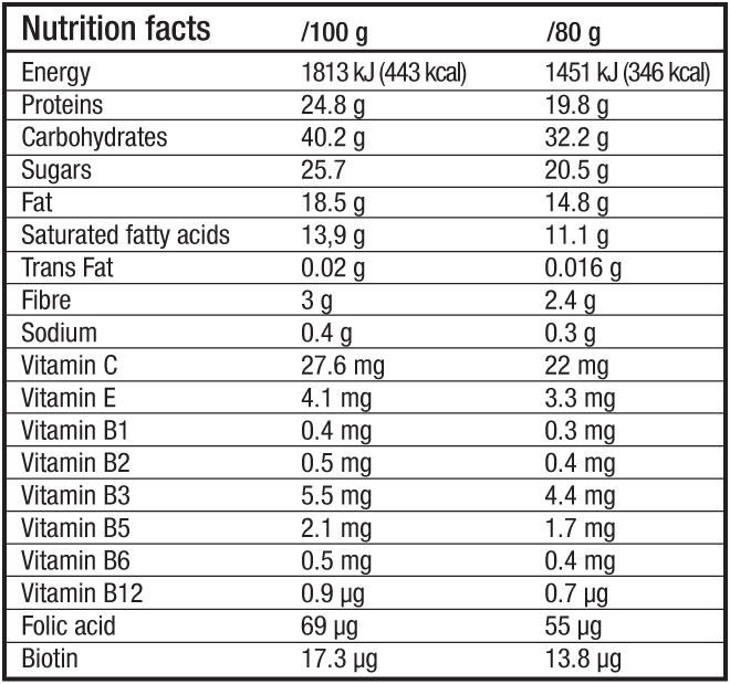 proteinpulver kalorier
