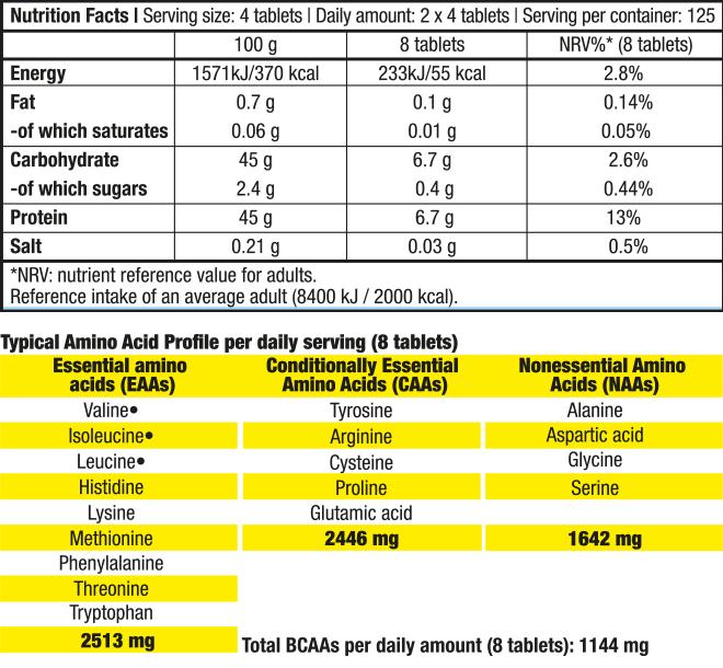 Mega Amino 3200 - Amino Acids - BioTechUSA