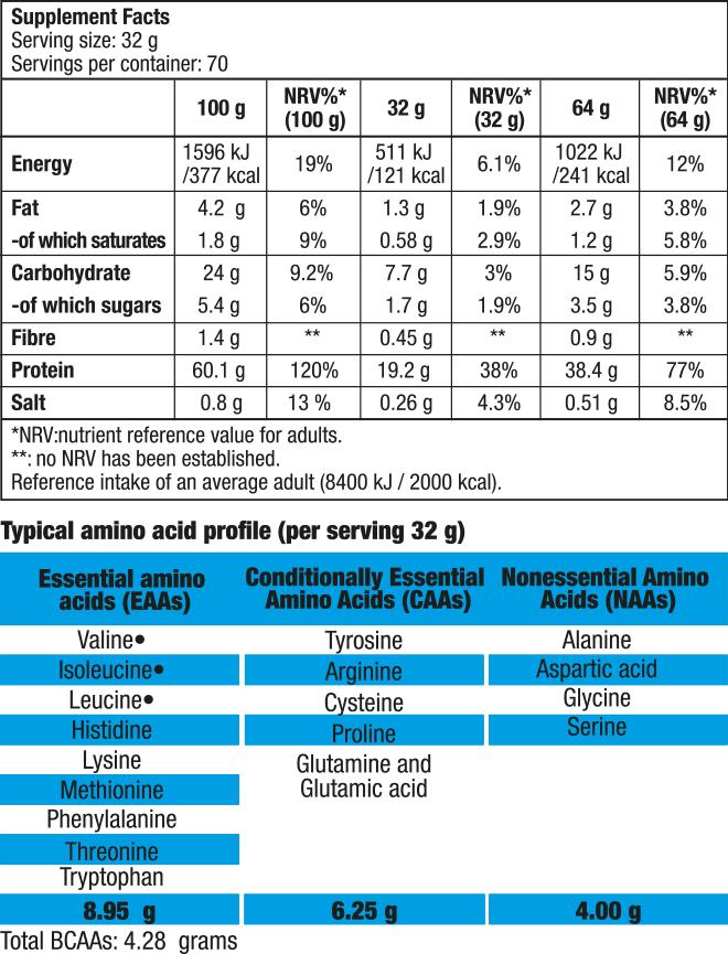 New Protein Express - Premium Proteins - BioTechUSA