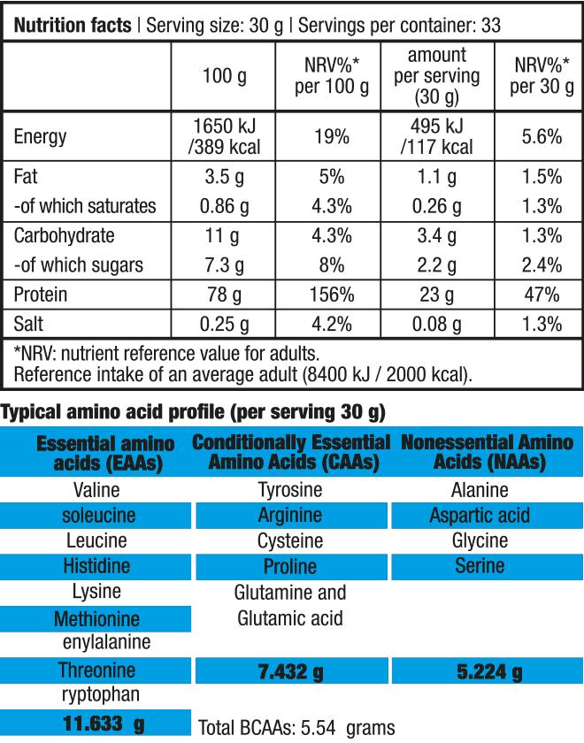 Протеин Optimum Nutrition 100 % Whey Gold Standard.
