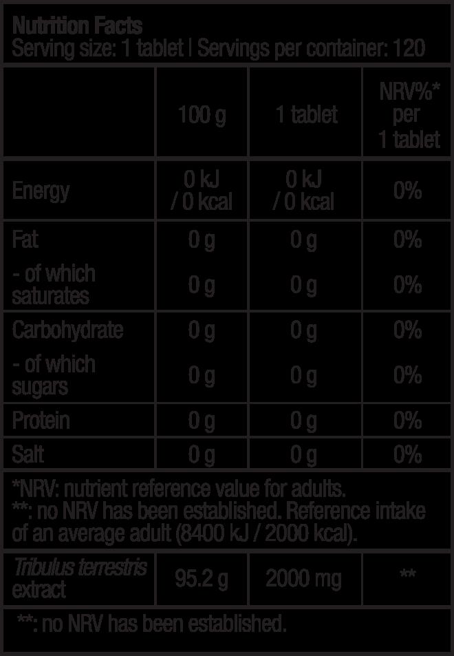 tribooster 2000 mg omdöme